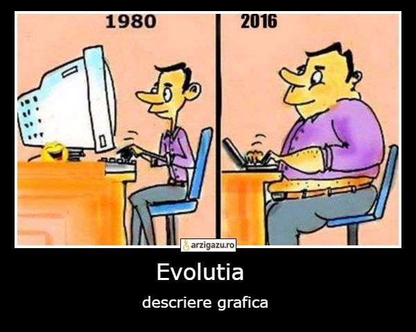 Evolutia  descriere grafica